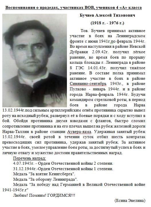 http://vrnschool85.ucoz.ru/19-20/bezymjannyprovprovpoj.png